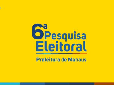 Eleições 2020: Amazonino 28,5%, David Almeida 15,0%, Nicolau 11,3% e Zé Ricardo 11,1%